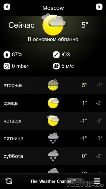 Андроид Программы Для Nokia N9