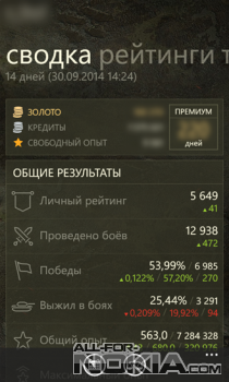 Assistant for World of Tanks - статистика боев